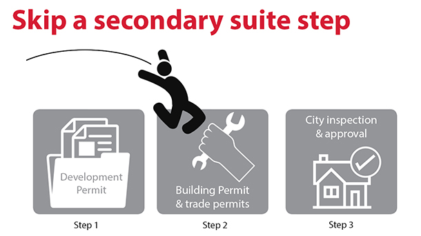 Skip-a-secondary-suite-step-610